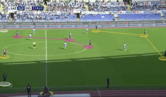 Lazio-Fiorentina-Tactical-analysis-2