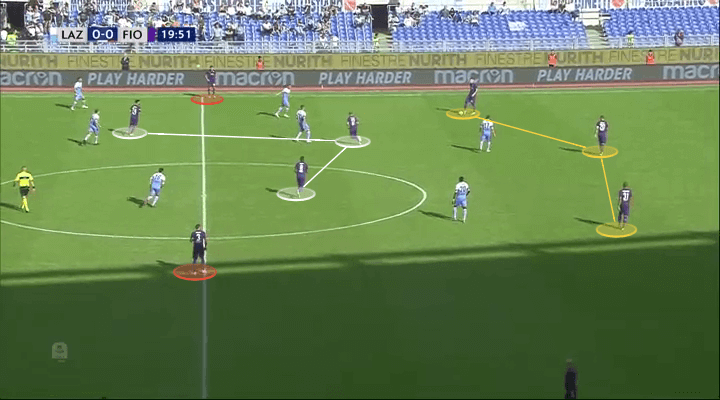 Lazio-Fiorentina-Tactical-analysis-3