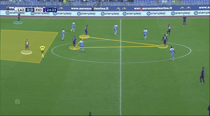 Lazio-Fiorentina-Tactical-analysis-4