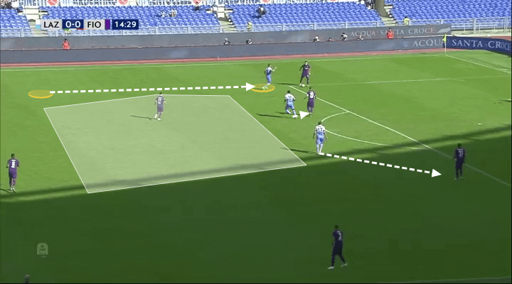 Lazio-Fiorentina-Tactical-analysis-5