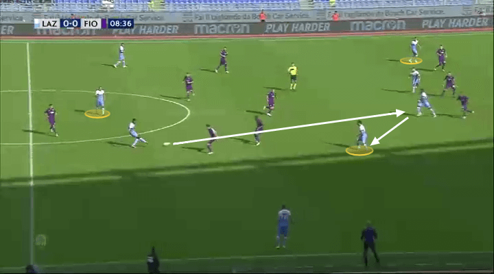 Lazio-Fiorentina-Tactical-analysis-6