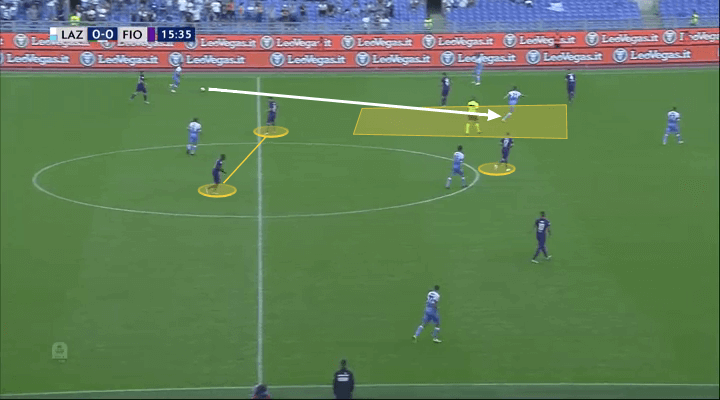 Lazio-Fiorentina-Tactical-analysis-7