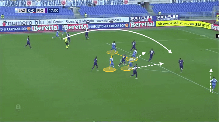 Lazio-Fiorentina-Tactical-analysis-8